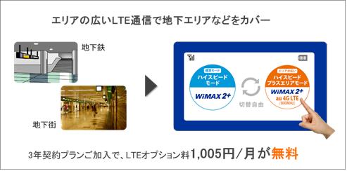 UQ WiMAX 3年契約プランでLTEオプション無料